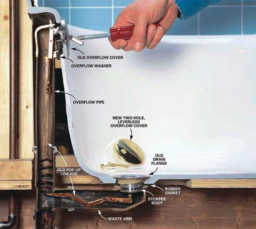how-do-you-fix-pop-up-sink-plug